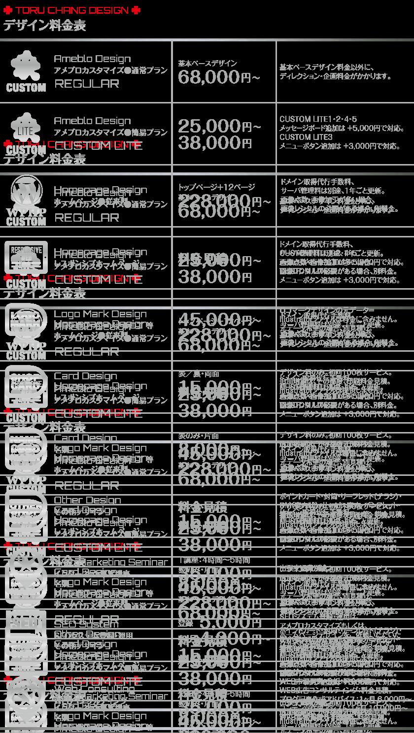 デザイン料金表_アメブロ,カスタマイズ,ホームページ,デザイン,オシャレ,かわいい,ロゴマーク,女性向け,サロン,集客,toruchang,toru chang