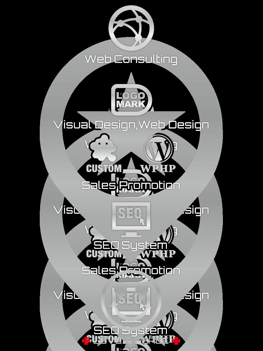 SOLUTION_【TORU CHANG DESIGN】オシャレなデザインで未来を変える|アメブロカスタマイズ|HP制作|ロゴマーク|SEO|サロン集客